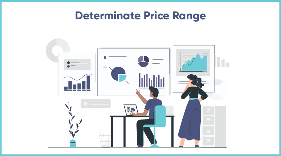 Determinate Dropship Price Range