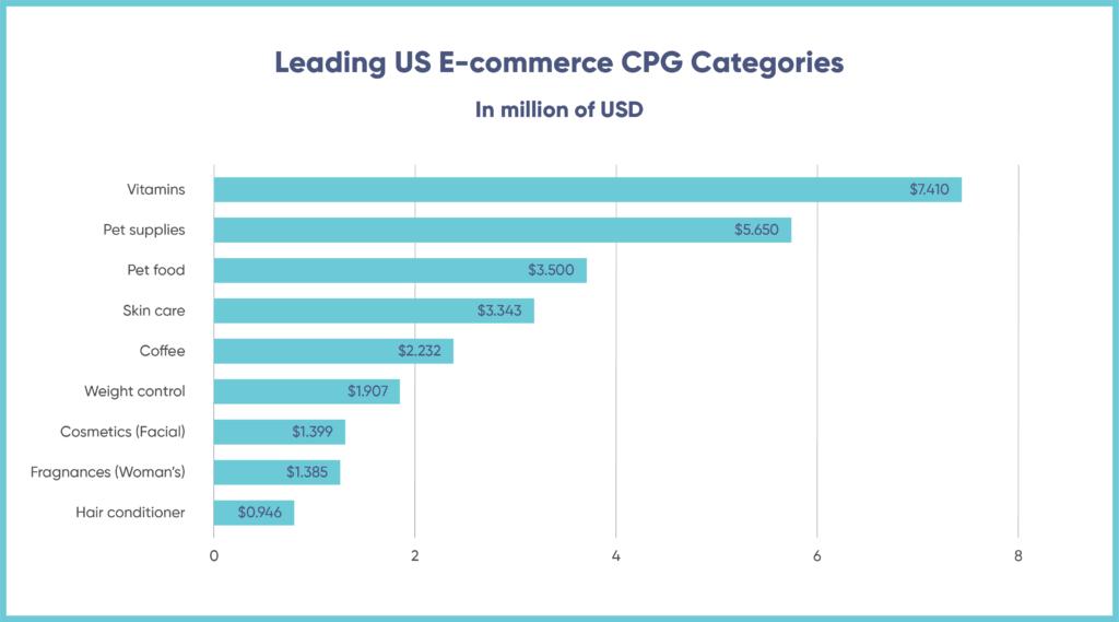 365dropship leading US & E-commerce