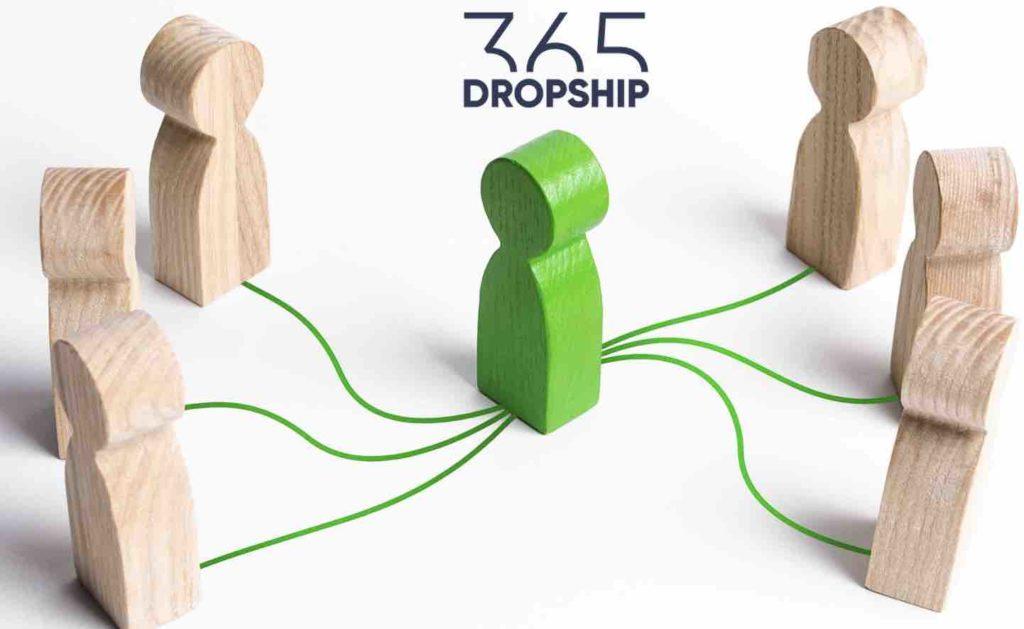 Dropship international worldwide suppliers